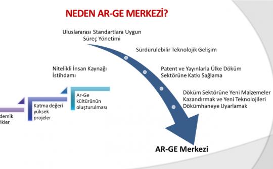 arge_gecmis_2